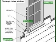 1803 Flashings Below Windows - House Exterior - Metal and Vinyl
