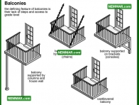 1824 Balconies - House Exterior - Exterior Structures