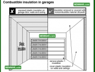 1858 Combustible Insulation in Garages - House Exterior - Garages and Carports