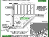 1875 Insulated Exterior Basement Stairwell - House Exterior - Basement Walkouts
