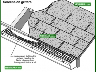1901 Screens on Gutters - Surface Water Control - Gutters and Downspouts