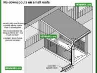 1905 No Downspouts on Small Roofs - Surface Water Control - Gutters Downspouts