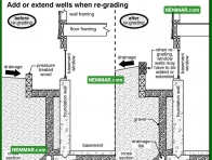 1922 Add or Extend Wells When Re Grading - House Exterior - Window Wells