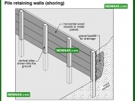 1933 Pile Retaining Walls Shoring - House Exterior - Retaining Walls