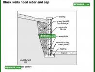 1937 Block Walls Need Rebar and Cap - House Exterior - Retaining Walls