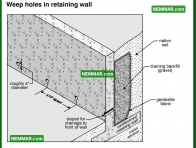 1939 Weep Holes - House Exterior - Retaining Walls