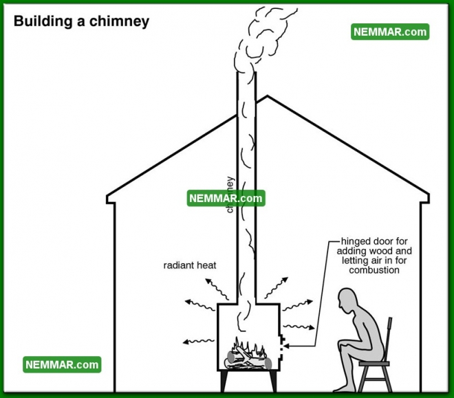 0709 Building a Chimney - Heating - Furnaces Gas Oil