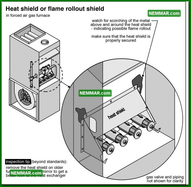 0747 Heat Shield or Flame Rollout Shield - Heating - Gas Burners