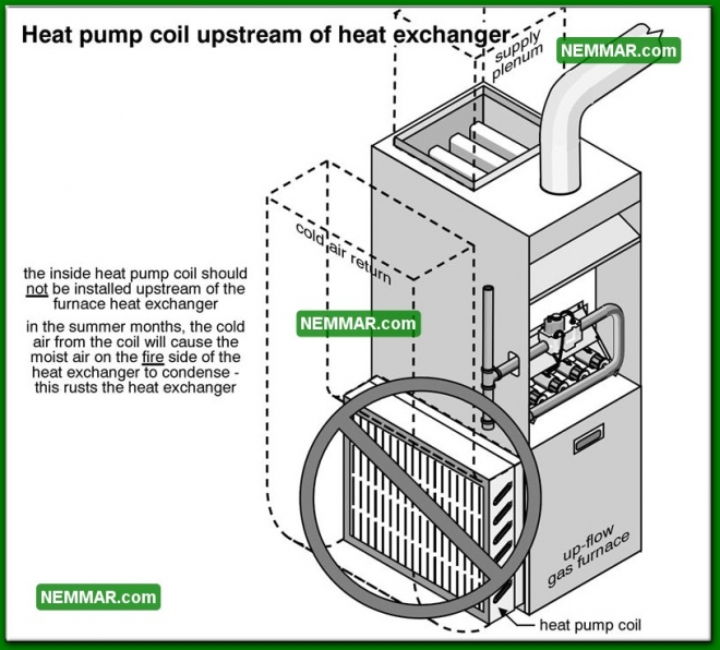 0752 Heat Pump Coil Upstream of Heat Exchanger - Heating - Heat Exchangers