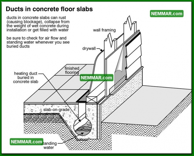 0793 Ducts in Concrete Floor Slabs - Heating - Duct Systems Registers and Grills