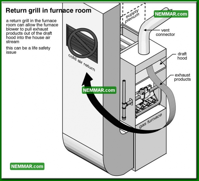 0796 Return Grill in Furnace Room - Heating - Duct Systems Registers and Grills