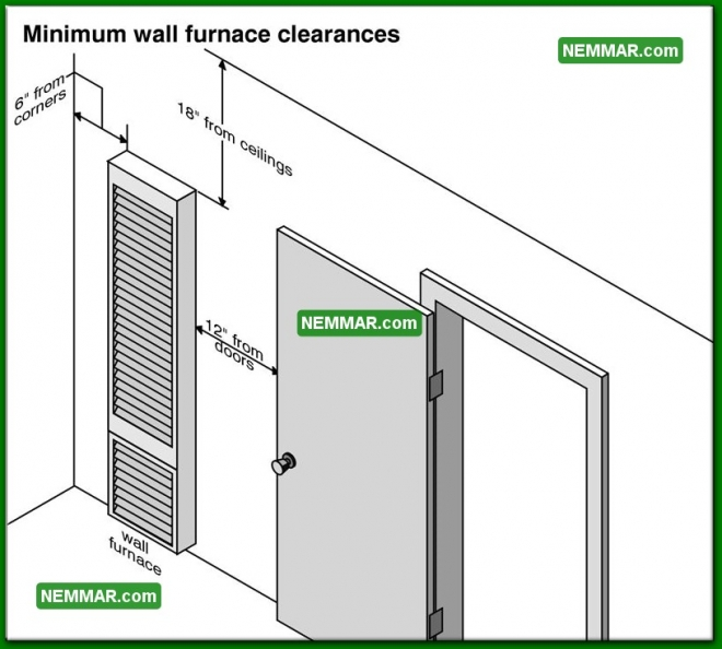 1154 Minimum Wall Furnace Clearances - Heating - Furnaces Heaters Gas Fireplace