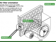 0781 Air Filter Orientation - Heating - Air Filters and Cleaners