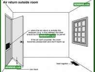 0797 Air Return Outside Room - Heating - Duct Systems Registers and Grills