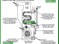 0813 Inspecting High Efficiency Furnaces - Heating - Condensing Furnaces