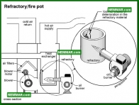 0833 Refractory Fire Pot - Heating - Oil Furnaces
