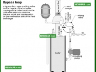 0903 Bypass Loop - Heating - Distribution Systems