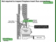 1010 Not Required to Inspect Fireplace Insert Flue Connections - Heating - Wood Heating