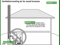 1014 Ventilation Cooling Air for Wood Furnaces - Heating - Furnaces and Boilers