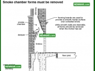 1084 Smoke Chamber Forms Must Be Removed - Heating - Wood Burning Fireplaces