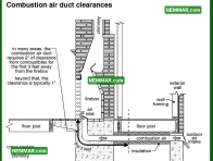 1092 Combustion Air Duct Clearances - Heating - Wood Burning Fireplaces