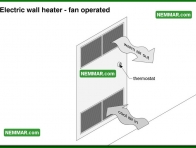 1139 Electric Wall Heater Fan Operated - Heating - Space Heaters