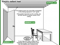 0714 Electric Radiant Heat - Heating - Heat Transfer