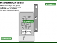 0765 Thermostat Must Be Level - Heating - Thermostats