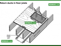 0789 Return Ducts in Floor Joists - Heating - Duct Systems Registers and Grills