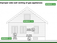 0802 Improper Side Wall Venting of Gas Appliances - Heating - Mid Efficiency Furnaces
