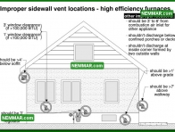 0815 Improper Side Wall Vent Locations - Heating - Condensing Furnaces
