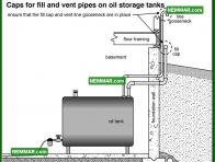 0826 Caps for Fill and Vent Pipes on Oil Storage Tanks - Heating - Oil Furnaces
