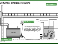0828 Oil Furnace Emergency Shutoffs - Heating - Oil Furnaces