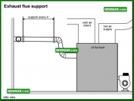 0840 Exhaust Flue Support - Heating - Oil Furnaces