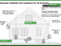 0845 Improper Side Wall Vent Locations for Oil Furnaces - Heating - Oil Furnaces