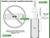 0859 Backflow Preventer Installed Backwards - Heating - Controls