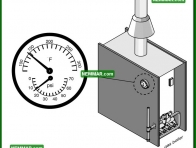 0860 Temperature and Pressure Gauge - Heating - Controls