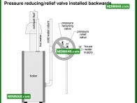 0865 Pressure Reducing Relief Valve Installed Backwards - Heating - Controls