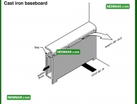 0893 Cast Iron Baseboard - Heating - Distribution Systems