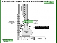 0950 Not Required to Inspect Fireplace Insert Flue Connections - Heating - Chimneys