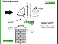 0956 Chimney Extender - Heating - Chimneys