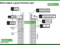 0967 What Makes a Good Chimney Cap - Heating - Masonry Chimneys