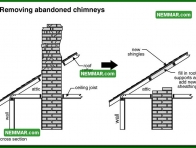 0969 Removing Abandoned Chimneys - Heating - Masonry Chimneys