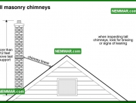 0971 Tall Masonry Chimneys - Heating - Masonry Chimneys