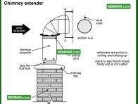 0991 Chimney Extender - Heating - Masonry Chimneys