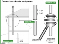 1000 Connections of Metal Vent Pieces - Heating - Metal Chimneys or Vents
