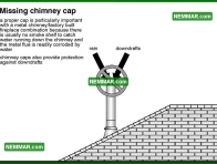 1004 Missing Chimney Cap - Heating - Metal Chimneys or Vents