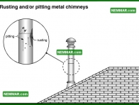 1005 Rusting And Or Pitting Metal Chimneys - Heating - Metal Chimneys or Vents