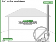 1036 Do Not Confine Wood Stoves - Heating - Wood Stoves Space Heaters