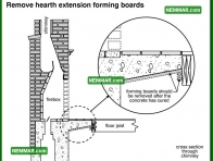 1072 Remove Hearth Extension Forming Boards - Heating - Wood Burning Fireplaces